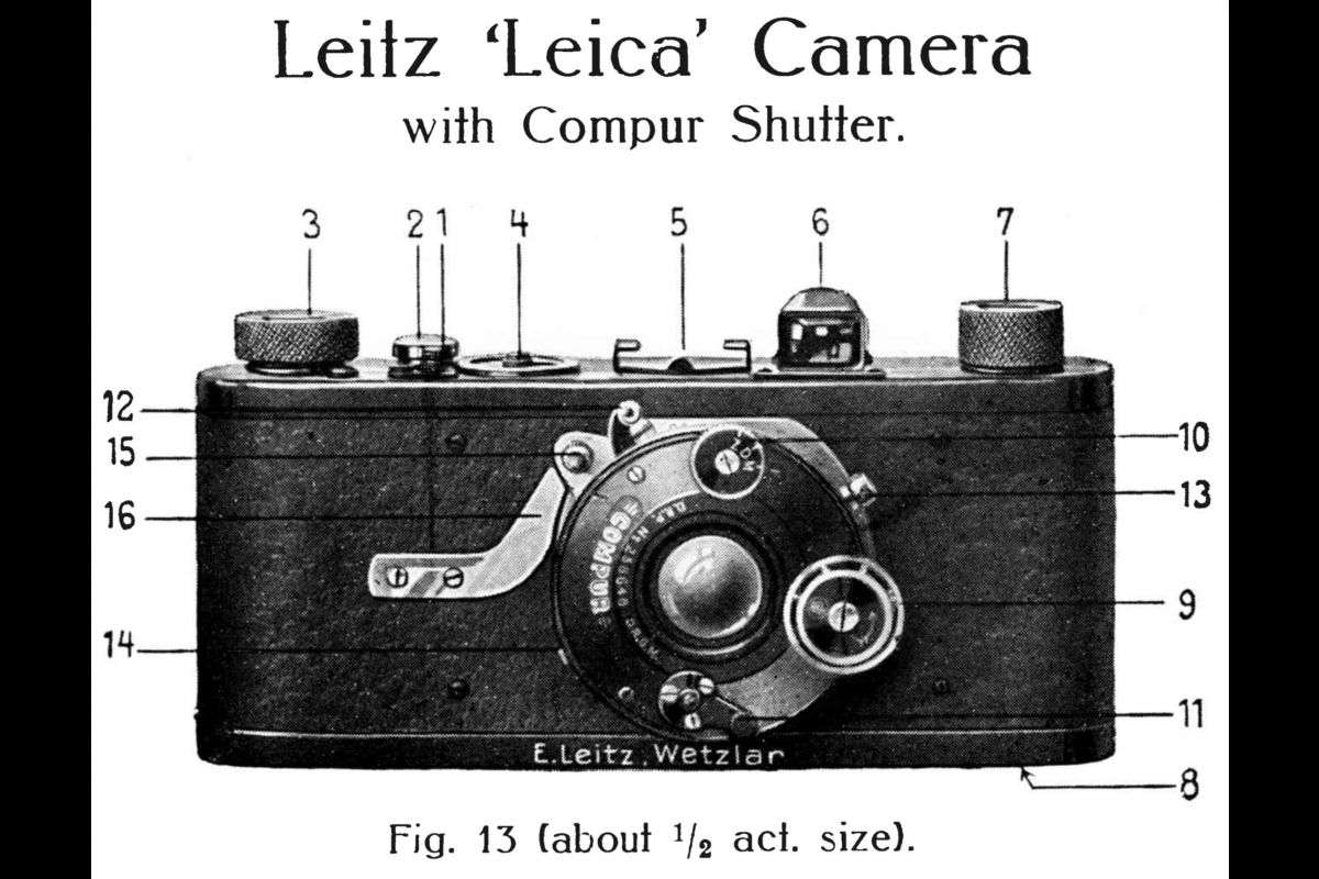 Lancement du Leica I Model B Dial Set Shutter